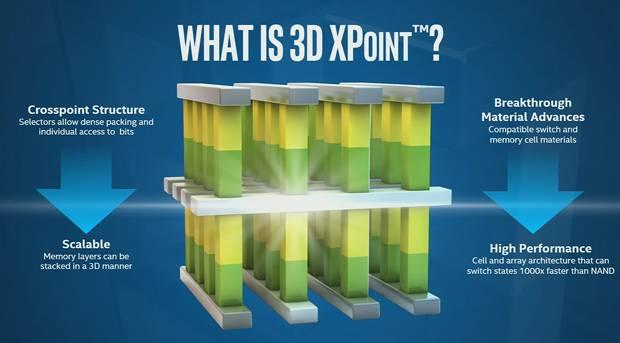Le nuove Memorie Intel 3D XPoint di Intel
