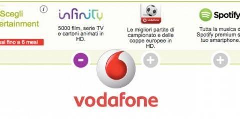 Vodafone Promozioni: Scopri Vodafone Entertainment!