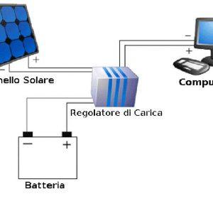 Come fare un computer a pannelli solari