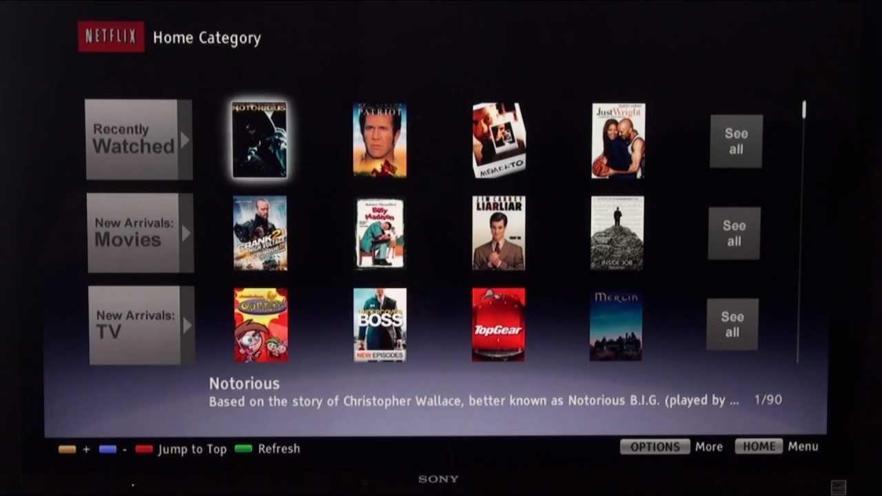 Aggiornare il software firmware delle Smart TV Sony Bravia ...